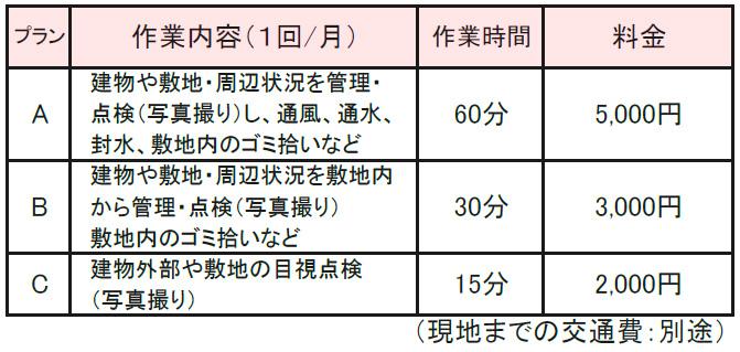 akiya_3