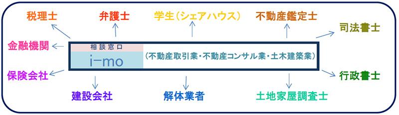 akiya_4